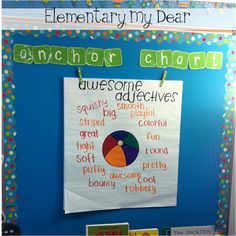 Love the anchor chart sign!