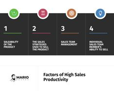 Sales productivity is the rate at which members of the sales team acquire revenue for the business. High sales productivity is often a combination of several factors. A strong sales team is one that hits quota and generates significant revenue for the business. However, building a strong sales team is often a process that combines hard work and luck. Hard Work, Factors, Productivity, Mario, Management, Strong, Business, Building, Things To Sell
