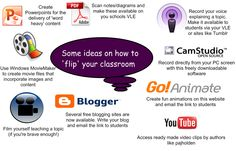 7 things you should know about Flipped Classrooms