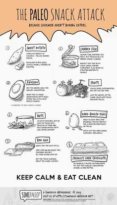 The Paleo Snack Attack info graph, hate reading how some people disagree with eating snacks and going paleo. Paleo On The Go, Paleo Whole 30, How To Eat Paleo, Going Paleo, What Is Paleo Diet, Paleo Diet Rules, Paleo Vs Keto, Paleo Nutrition, Paleo Snack