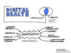 Image result for digital health Health Literacy, Health Center, Health And Wellbeing, Health Care, Digital, Image, Healthy, Health