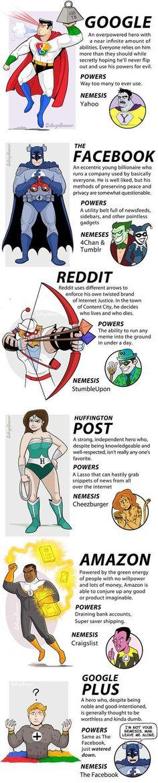 Social Media Heroes! hahaha, I live the Googler description, and Google + one :)