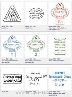 Городницкий фарфоровый завод имени Коминтерна (1923 - до 1935)