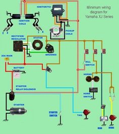 Basic Sporty Wiring Motorcycle Pinterest Sporty Choppers and