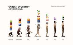 Keep Evolution