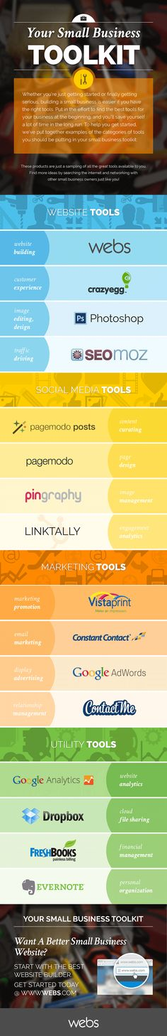 Small business start up toolkit.  #infographic www.tamjacksonhq.com
