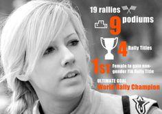 Rally, WRC, Sponsorship, Racing
