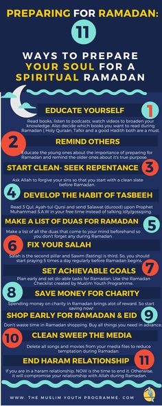 Preparing for Ramadan: The Concept of To and Top 11 Ways to Prepare The Soul for A Spiritual Ramadan