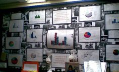 Graph information on rationing in WW2 classroom display photo - Photo gallery - SparkleBox