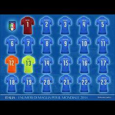 ITALIA - I numeri di maglia x i mondiali 2014