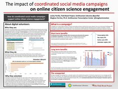 Poster presented at the American Association for the Advancement of Science (AAAS) Annual Meeting in Washington, DC, 11-15 February, 2016. By Lesley Parilla (Cataloging Coordinator, The Field Book Project) and Meghan Ferriter, Ph.D. (Project Coordinator, Smithsonian Transcription Center). Learn more: https://aaas.confex.com/aaas/2016/webprogram/Paper18128.html