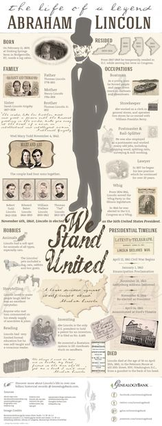 Educational infographic & Data Abraham Lincoln: The Life of a Legend Infographic Image Description The Life of a Legend: President Abraham Lincoln American Presidents, American Civil War, American History, American Legend, European History, History Facts, World History, Family History, Aliens History
