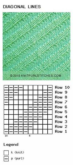 The Diagonal Lines is easy to remember and easy to keep on track because you see the columns forming, only diagonally! It's reversible, making it a good choice for dishcloths, scarves, and blankets.