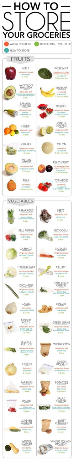 17 charts to eat healthy. For keeping your fruits and veggies fresh as long as possible. by elisa