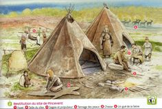 Campamento de Pincevent (Francia) Painting, Art, Prehistory, Camping, France, Art Background, Painting Art, Kunst, Paintings