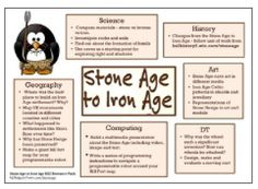 Topic plan - http://www.teacherspayteachers.com/Product/Stone-Age-to-Iron-Age-topic-plan-1240680