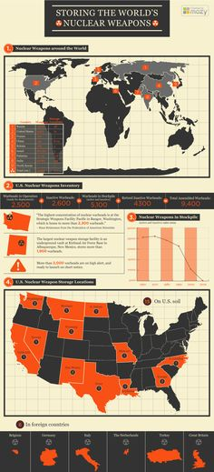Storage of Nuclear Weapons  #storage #nuclear weapons #stockpile #areas