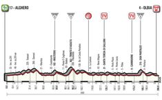 etapa - 5 de mayo: Alghero - Olbia / 206 Km. Winning Time, Grand Tour, Sardinia, Stage, Scrappy Quilts, Scene