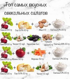 Cooking Recipes, Healthy Recipes, Cafe Food, Russian Recipes, Food Photo, Meal Prep, Food To Make, Healthy Eating, Yummy Food