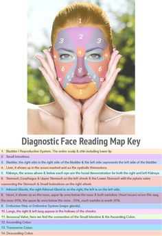http://www.docofdetox.com/doc-of-detox/your-face-talks-signs-symptoms-of-the-skin/