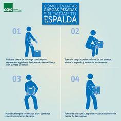 Cómo levantar cargas pesadas sin dañar tu espalda #prevencion #seguridad #safety…