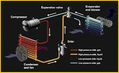 Auto Heater Repair from Pops Auto Electric and AC Orlando Fl