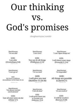 Our thinking vs. God's promises with Bible verses. God is faithful. Bible Verses Quotes, Bible Scriptures, Faith Quotes, Jesus Quotes, Bible Verses On Love, Bible Verses For Strength, Positive Bible Verses, Gods Grace Quotes, Gods Timing Quotes