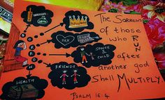 """""""The SORROWS  of those who RUN after ANOTHER god   shall MULTIPLY."""" Psalm16:4  Bible art by Sneha Mary Johns"""