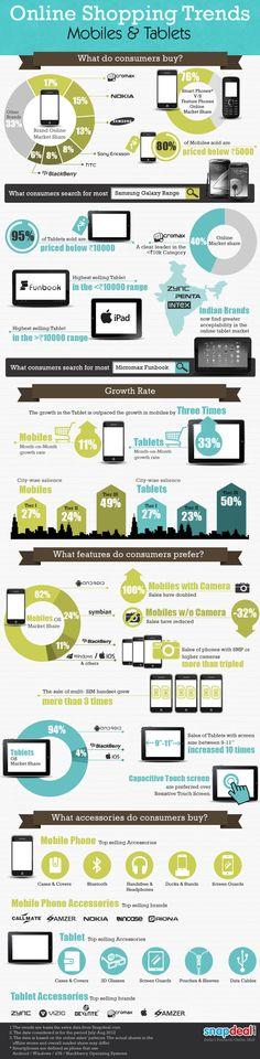 Tendencias compras online: móviles y tabletas. | #smartphones #tablets