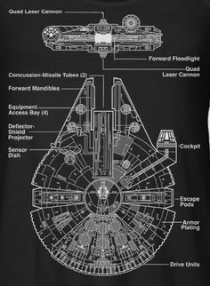Nave Star Wars, Star Wars Art, Star Trek, Star Wars Silhouette, Han Solo And Chewbacca, Big Data Technologies, Star Wars Vehicles, Millenium Falcon, Star Wars Wallpaper