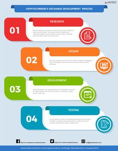 Modern Infographic Template for Inspiration Infographic Powerpoint, Free Infographic, Infographic Templates, Web Design, Page Design, Presentation Design, Presentation Templates, Pie Chart Template, Banner Template