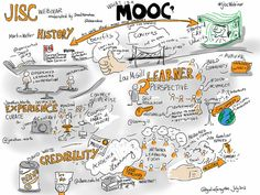 #jiscwebinar What Is A MOOC? @dkernohan @mweller @jonathan_worth @loumcgill @daveowhite [visual Notes] by giulia.forsythe, via Flickr