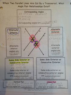 angle relationships along parallel lines student organizer sample