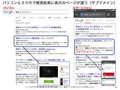 パソコンとスマホの検索結果で同じページの異なるURLを表示 http://yokotashurin.com/seo/pc-sp.html