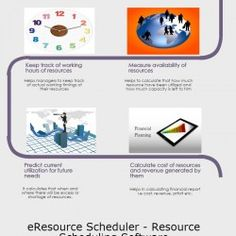 #Resourceschedulingsoftware provides some important features which plays an important role in scheduling and planning of your resources.