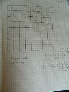 This is the first post in a series about how to make my Trajectory Quilt. Enjoy!     To work out this quilt, I first drew my plan out on gr...