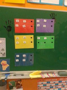 ©Lise: Differentiëren organiseren!! Classroom Organisation, Classroom Management, Co Teaching, Locker Storage, Teacher, Restaurant, Google, Tips, First Class