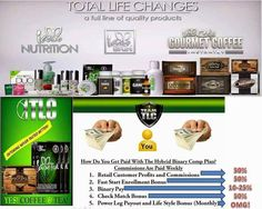 Would you or someone you know like to earn income from home?  If so, take a look at TLC TLC is more than TEA? There are over 20 other exclusive natural products from nutrition to skin care to coffee to men and women libido products. Even better, the compensation is simple and plain. If you are looking to earn weekly checks and get healthier in the process join our Total Life Team here: www.tlc.withDonna.com  3424411