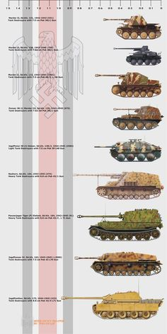 German Panzer of WWII