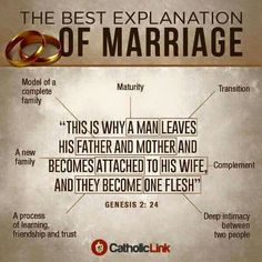 One of the BEST things Ive ever seen to describe what marriage SHOULD be! A great explanation and break down of Biblical marriage. (Source unknown to attribute credit) Marriage Relationship, Marriage And Family, Marriage Tips, Happy Marriage, Strong Marriage, Marriage Meme, Marriage Goals, Successful Marriage, Young Marriage Quotes