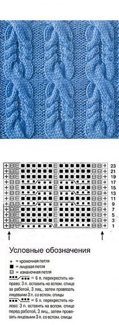 The pattern of braids spokes - spool - site about knitting Cable Knitting Patterns, Knitting Charts, Lace Knitting, Knitting Stitches, Knitting Designs, Knit Patterns, Stitch Patterns, Khadra, Yarn Inspiration