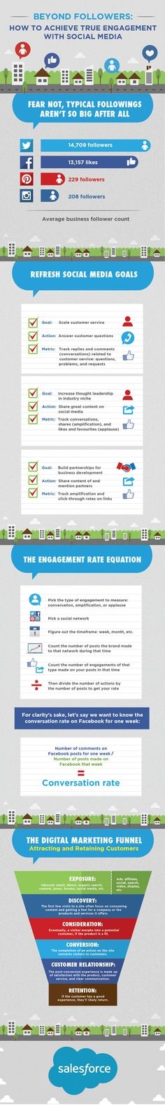Beyond Followers: How to Achieve True Engagement with #SocialMedia - #infographic