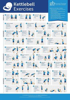 Kettlebell Exercise Poster - Professional Kettlebell Training Guide - Gain Muscle, Improve Cardio & Shred Fat - A1 84 x 59cm Weatherproof