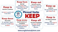 phrasal verbs list come Archives - English Study Here English Grammar Notes, English Vocabulary, English Language, Vocabulary List, Easy Grammar, English Sentences, Turkish Language, English Idioms, English Tips
