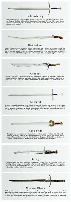 The swords of Middle Earth. - Imgur