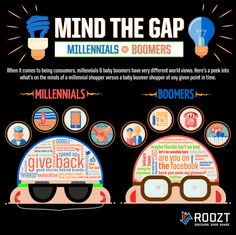 'Millennials vs Boomers' by Column Five - Advertising, Design Agency, Art Direction from United States the gap, boomer infograph, babi boomer, art, generat, baby boomers, mind, blog, millenni