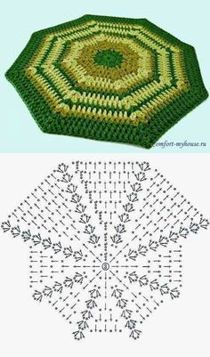 Colorful Star with crochet scheme,I found this small pattern and thought, why do not I make it bigger to put it on a round cushion. Crochet Rug Patterns, Crochet Motifs, Crochet Blocks, Doily Patterns, Crochet Doilies, Crochet Stitches, Weaving Patterns, Mandala Au Crochet, Crochet Diy