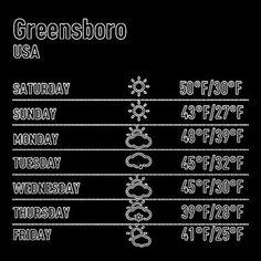 New Years Weather Greensboro, North Carolina