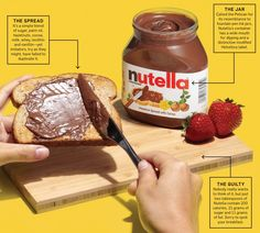 How Nutella Spread From Wartime Italy to the Tables of the World | Adweek