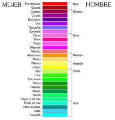 excellent. a huge color spectrum in Spanish :D  (the joke is amusing as well)